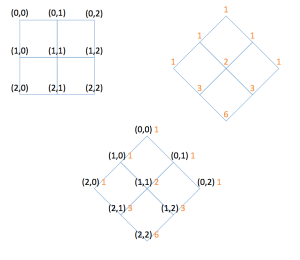lattice_path_recursive_1